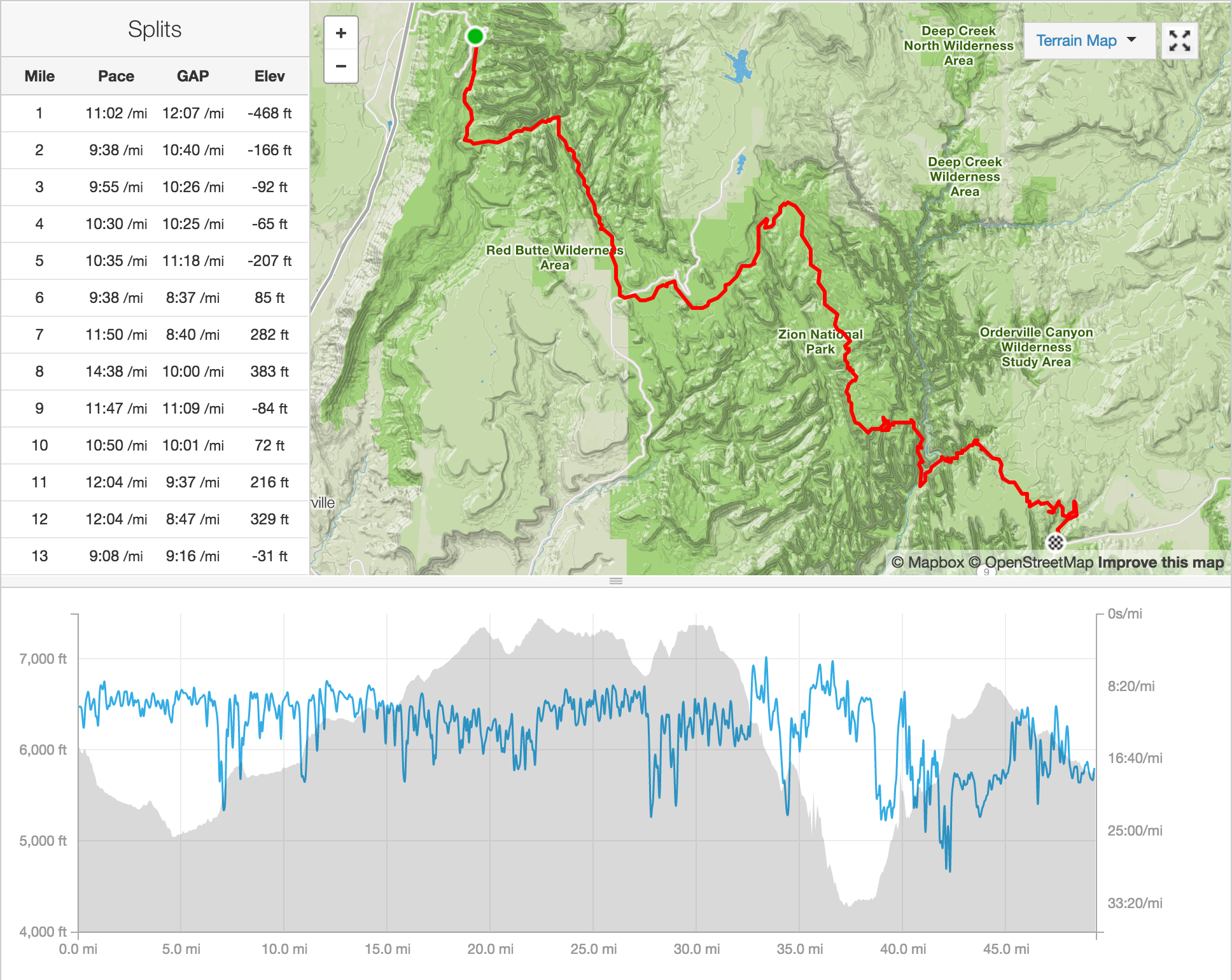 May Zion Traverse - Map how far i ran